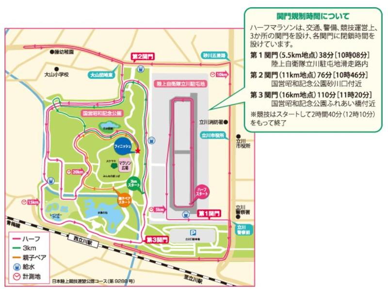 ハーフマラソン選手権大会2018