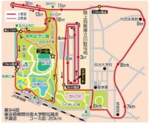 第94回箱根予選会コース