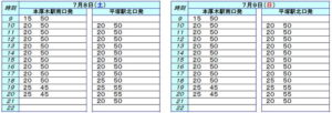 本厚木駅~平塚駅 臨時バス時刻表