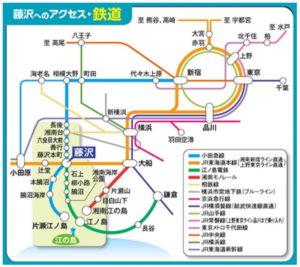 鉄道アクセス 藤沢駅 江ノ島駅
