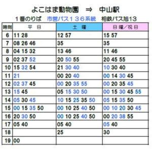 ズーラシアから中山駅 時刻表