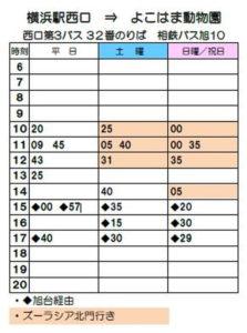 横浜駅からズーラシア バス時刻表