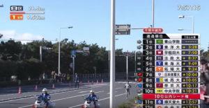 箱根駅伝8区 9.53KM