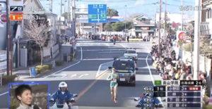 箱根駅伝7区 8.53KM