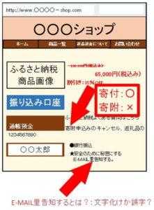 ふるさと納税偽サイト 文字化け誤字?