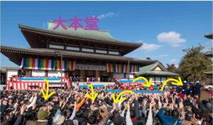 成田山新勝寺:節分会:豆まきのしかた・豆まきする場所