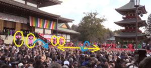 成田山新勝寺:節分会:芸能人と力士が豆まきする場所